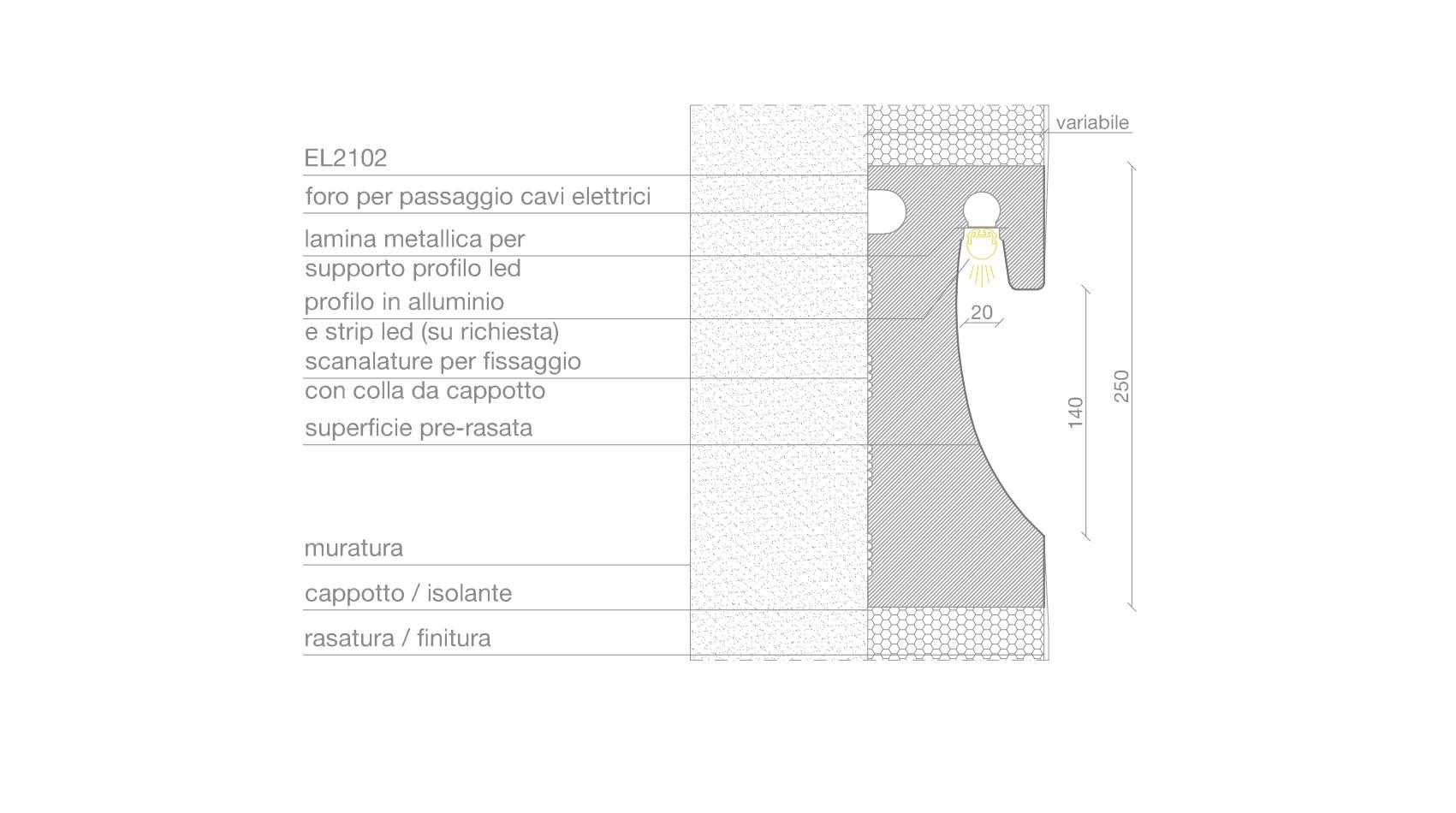 EL2102-sezione-web