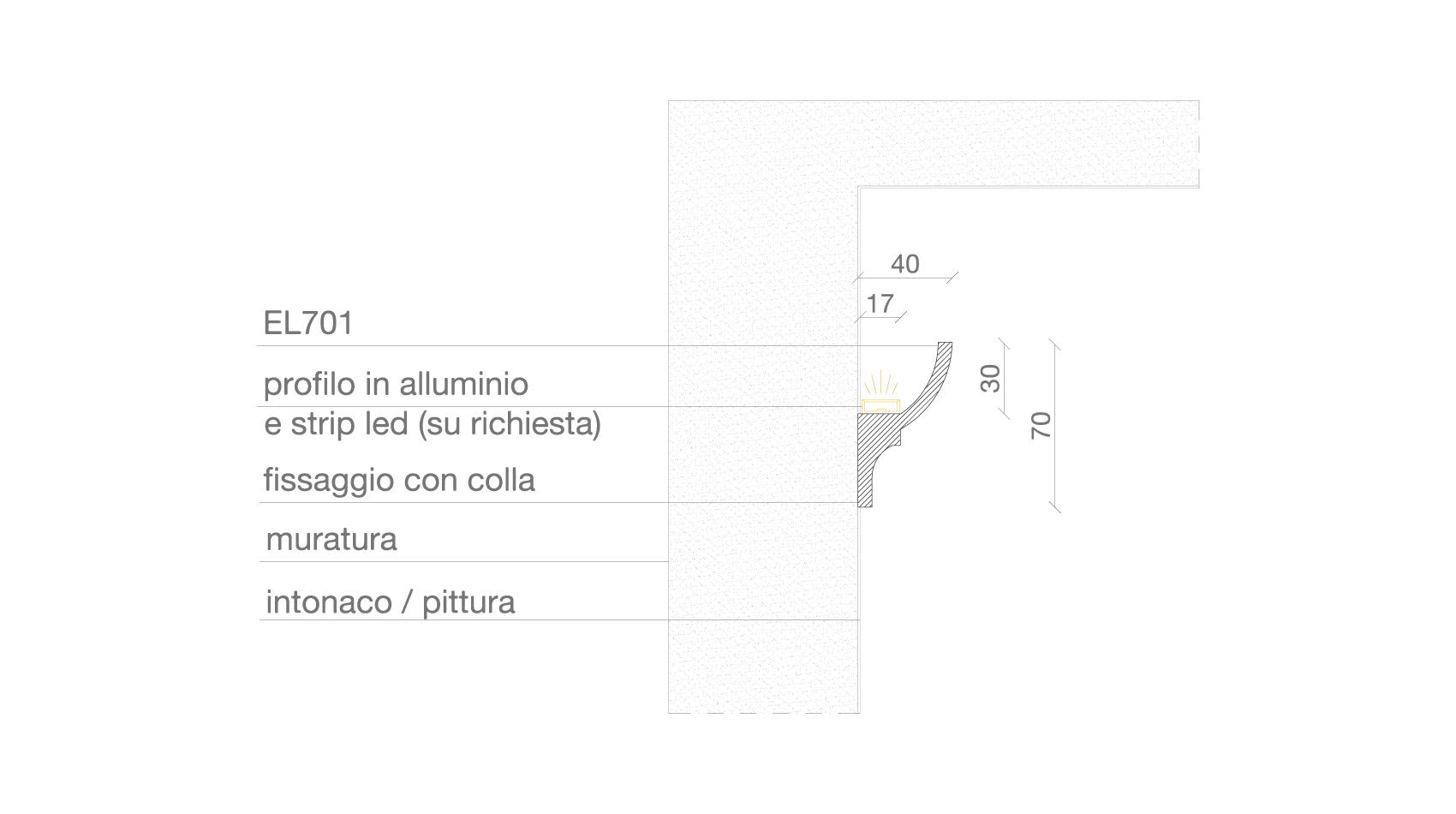 EL701-sezione-web